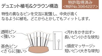 日立 日立市 美容室 美容院 ヘアサロン maru. まる マル
